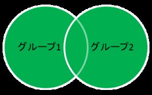 benzu