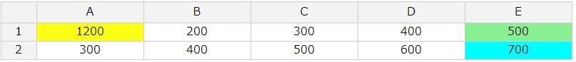 jExcelでセルに計算式を埋め込んだ結果