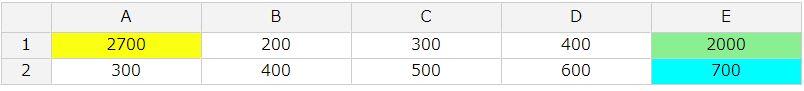 jExcelでセルに計算式が再計算された結果
