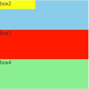position:absoluteを使ってBOXにタイトルをつける