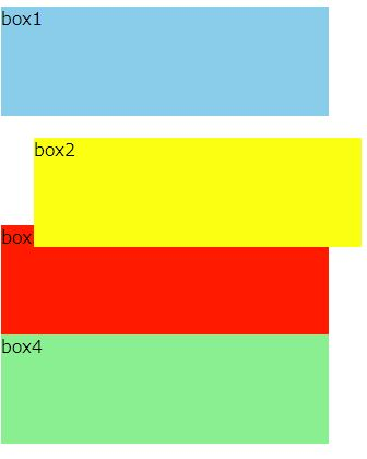 position: relativeで親要素から表示位置をずらす